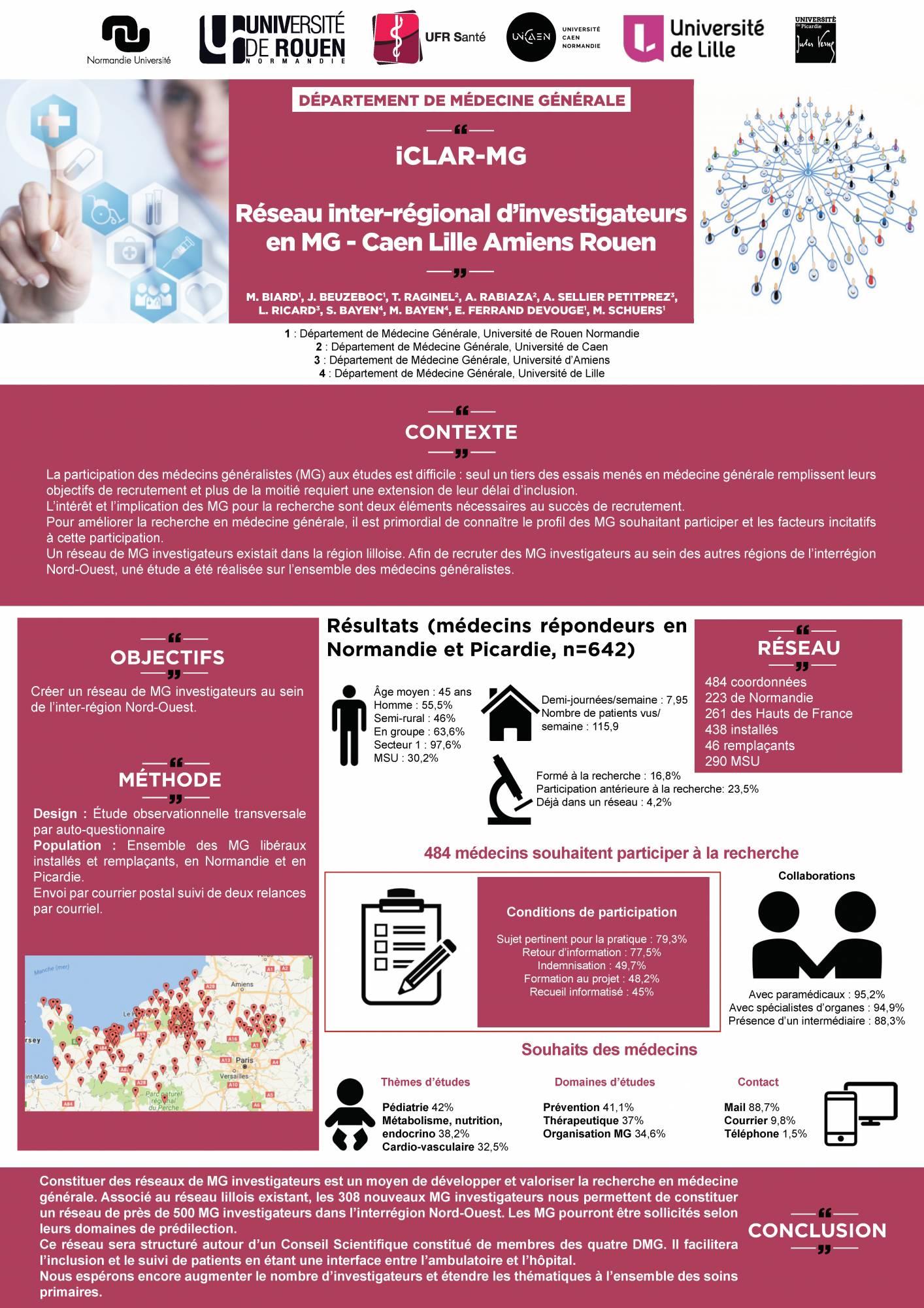 Biard M et Al. iCLAR-MG Réseau inter-régional d'investigateurs en MG - Caen Lille Amiens Rouen. Poster présenté au : CMGF 2017. 11ème Congrès de Médecine Générale France. 30 Mars 2017; Paris, France.