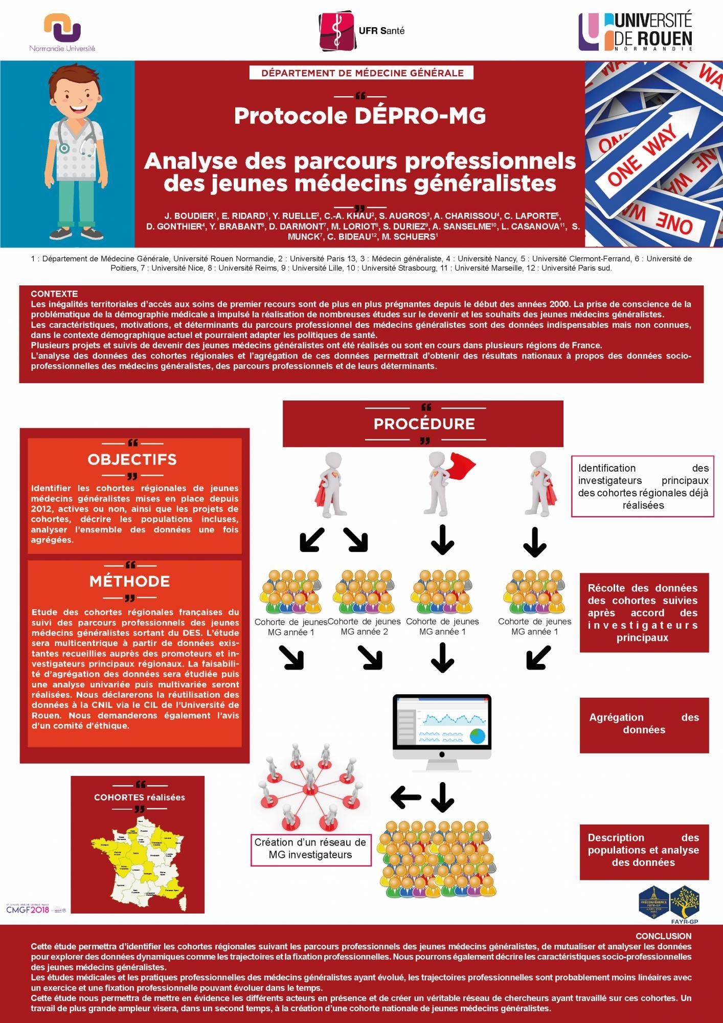 Boudier J et Al. Protocole DEPRO-MG : analyse des parcours professionnels des jeunes médecins généralistes. Poster présenté au : CMGF 2018. 12ème Congrès de Médecine Générale France. 05 avril 2018; Paris, France.