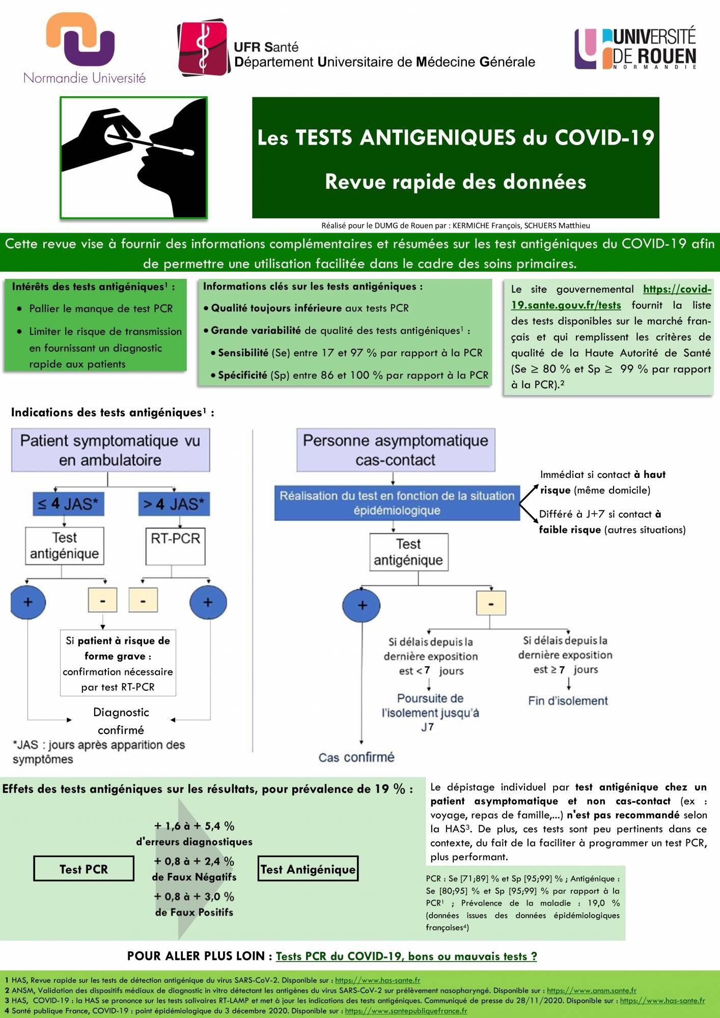02/02/2021 Performances des tests antigéniques